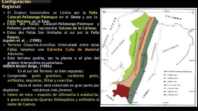 La Geología Y La Historia De Colisión En El Mesozoico De La