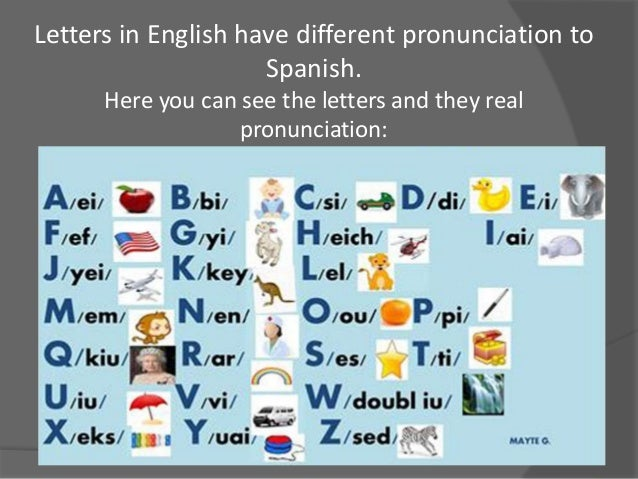 Letters In Spanish Alphabet Not In English