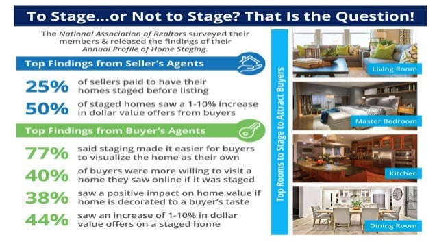 Rockville King Farm MD | To Stage…or Not to Stage? That Is the Question! [INFOGRAPHIC]