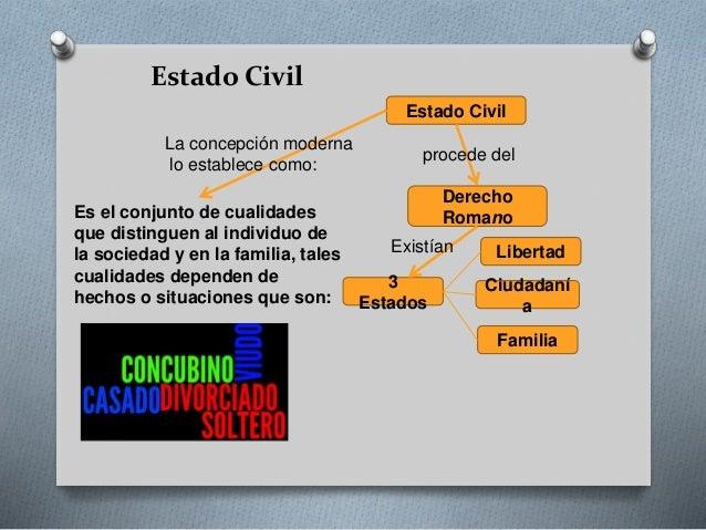 Resultado de imagen de imagenes deestado civil bolivia