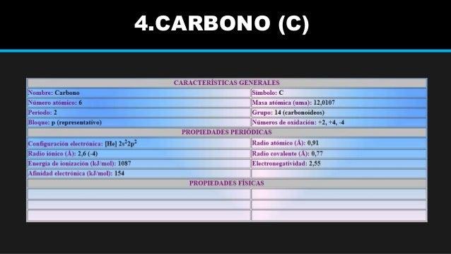 Grupo del carbono carbono c urtaz Image collections