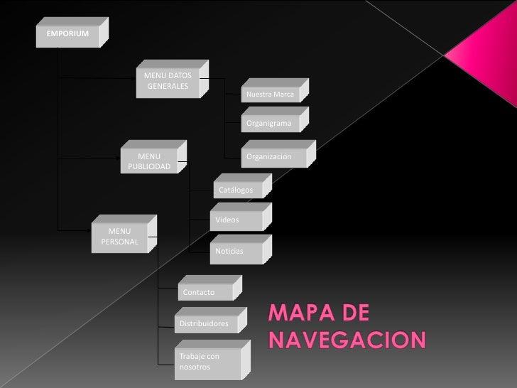 EMPORIUM<br />MENU DATOS GENERALES<br />Nuestra Marca<br />Organigrama<br />Organización <br />MENU PUBLICIDAD<br />Catálo...