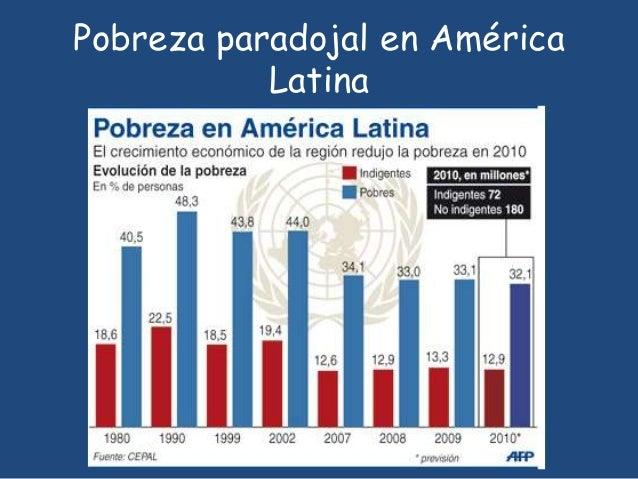 Pobreza paradojal en América  Latina