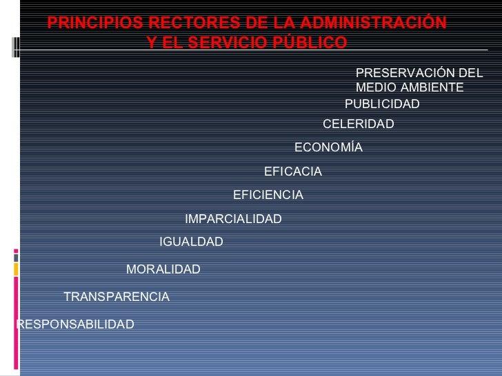 PRINCIPIOS RECTORES DE LA ADMINISTRACIÓN Y EL SERVICIO PÚBLICO PRESERVACIÓN DEL MEDIO AMBIENTE PUBLICIDAD CELERIDAD ECONOM...