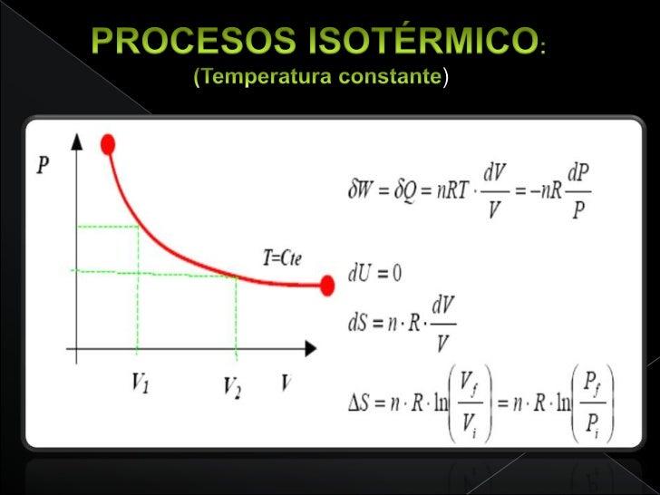 Resultado de imagen de Modelo Isotérmico