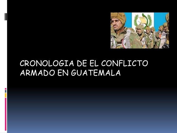CRONOLOGIA DE EL CONFLICTO ARMADO EN GUATEMALA<br />