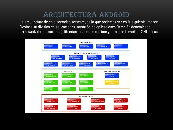 Arquitectura Android Y Tecnologia Mpls