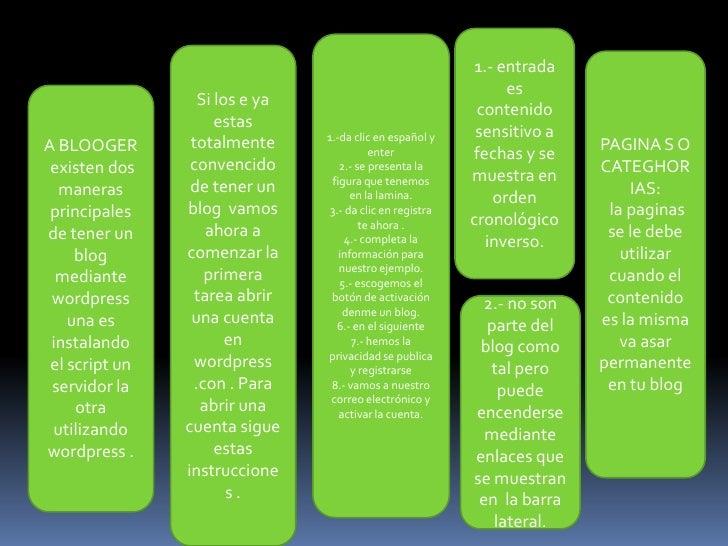 CAMBIANDO EL TEMA   tema o plantilla es el diseño que tiene tu blog el cual puede ser      rediseñado por completo de acur...