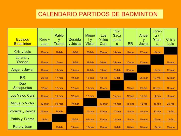 CALENDARIO PARTIDOS DE BADMINTON 15-ene 17-mar 10-mar 26-feb 12-feb 19-mar 12-mar 05-mar 19-feb  Roro y Juan 12-feb 15-en...
