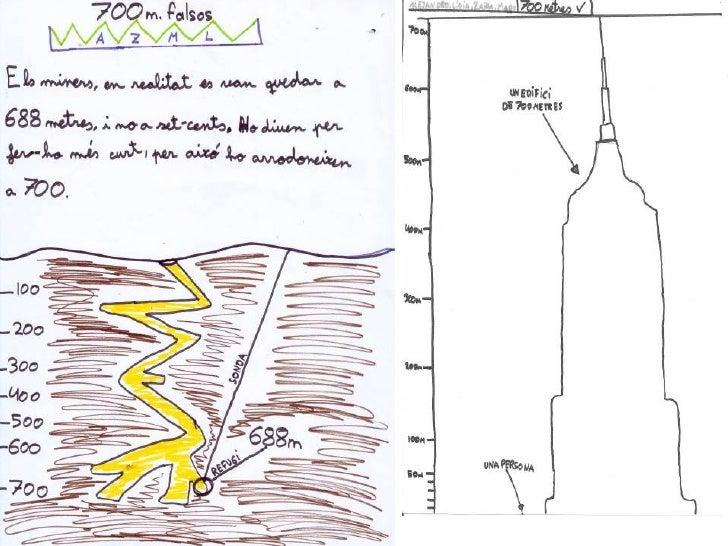 • Tal com vam poder representar la  profunditat o l'altura de 700 metres i la  superfície de 50 m2, ¿podríem representar  ...