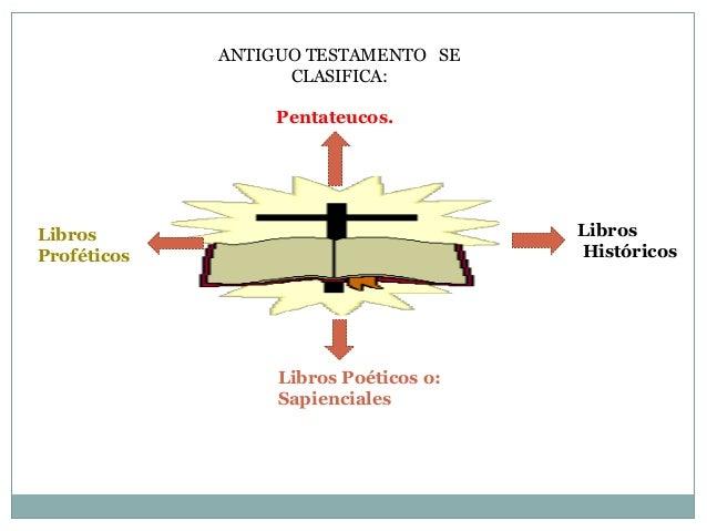 Presentación1antiguo Slide 2