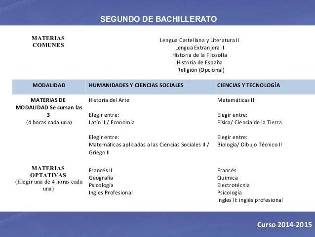 Curso 2014-2015 SEGUNDO DE BACHILLERATO MATERIAS COMUNES Lengua Castellana y Literatura II Lengua Extranjera II Historia d...