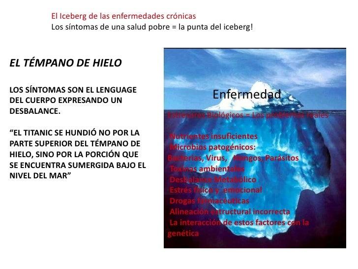 El Iceberg de las enfermedades crónicasLos síntomas de una salud pobre = la punta del iceberg!<br />EL TÉMPANO DE HIELO<br...
