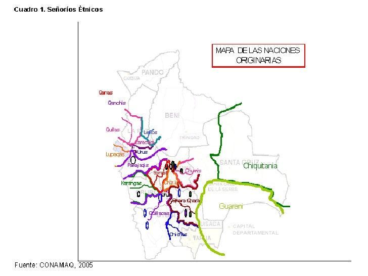 Presentación1coromna estrategias Slide 3
