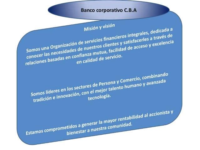 Banco corporativo C.B.A