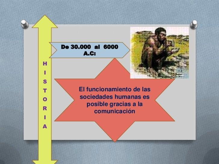 HISTORIA<br />De 30.000  al  6000  A.C:<br />El funcionamiento de las sociedades humanas es posible gracias a la comunicac...