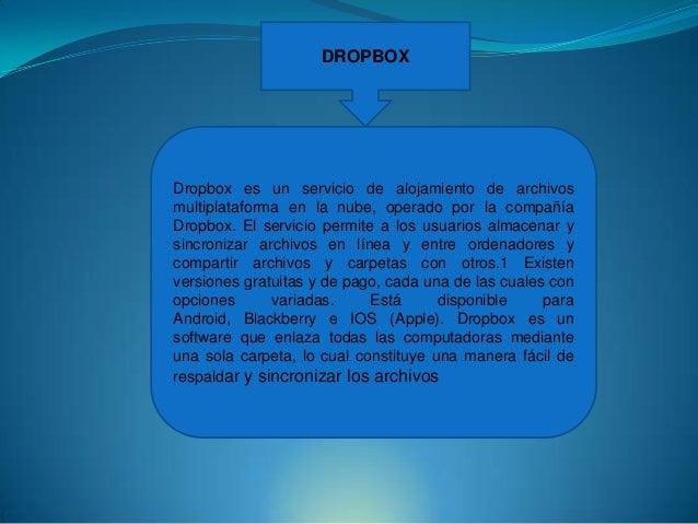 DROPBOX  Dropbox es un servicio de alojamiento de archivos multiplataforma en la nube, operado por la compañía Dropbox. El...