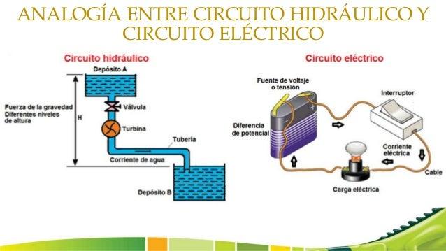 Presentación1 electronica fund elect, corriente, dif pot, fuerza elec…