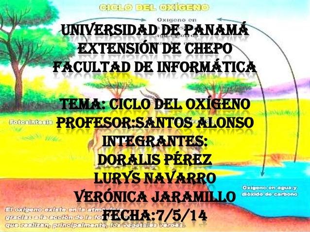 UNIVERSIDAD DE PANAMÁ EXTENSIÓN DE CHEPO FACULTAD DE INFORMÁTICA TEMA: CICLO DEL OXÍGENO PROFESOR:SANTOS ALONSO INTEGRANTE...