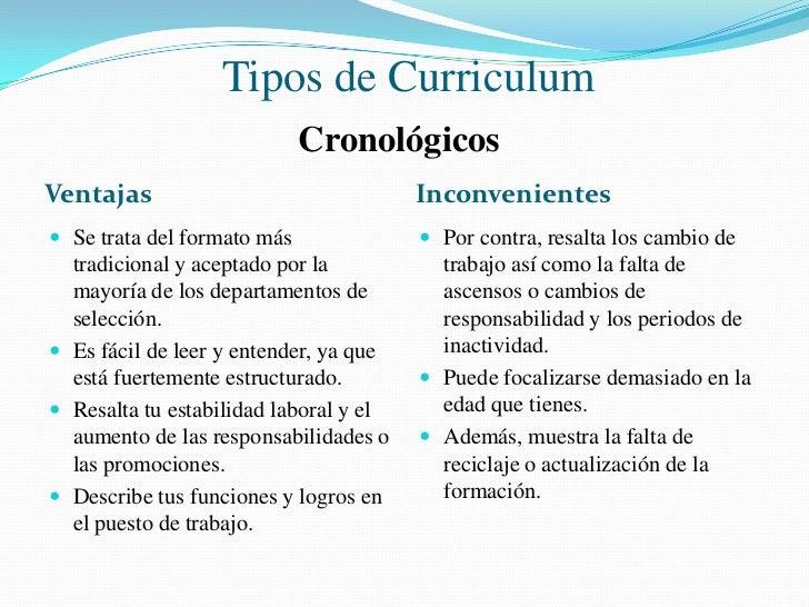 Tipos de Curriculum                    Funcional o temáticoVentajas                              Inconvenientes Se centra...