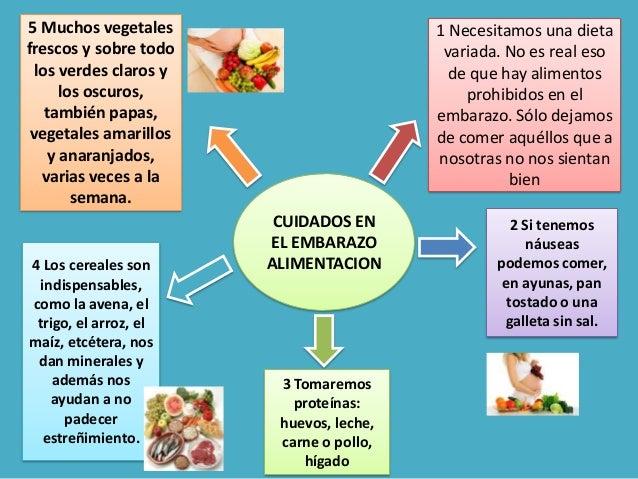 Gabriela del negro - Embarazo y alimentos prohibidos ...