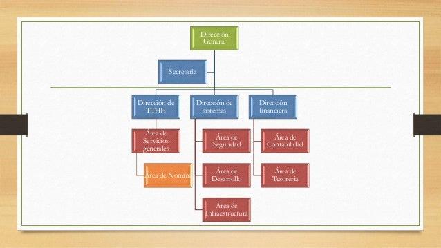 Presentación1 herramientas Slide 3