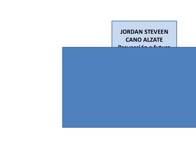 JORDAN STEVEEN CANO ALZATE Proyección a futuro (35 años de edad)