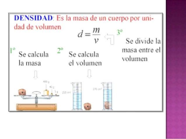La densidad o densidad absoluta es la magnitud que expresa la relación entre la masa y el volumen de una sustancia. Su uni...