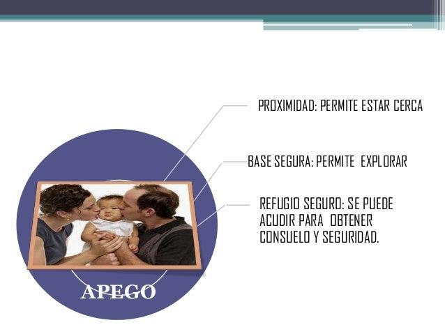 Presentación1 psicologia