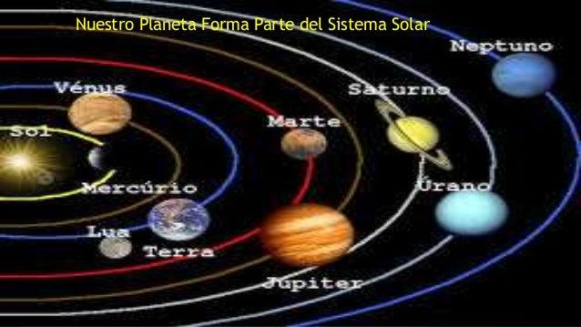 Un Viaje Al Espacio, Sistema Solar