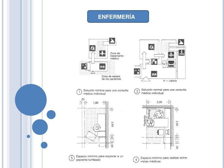 Programa arquitectonico de un parque ecologico for Programa arquitectonico