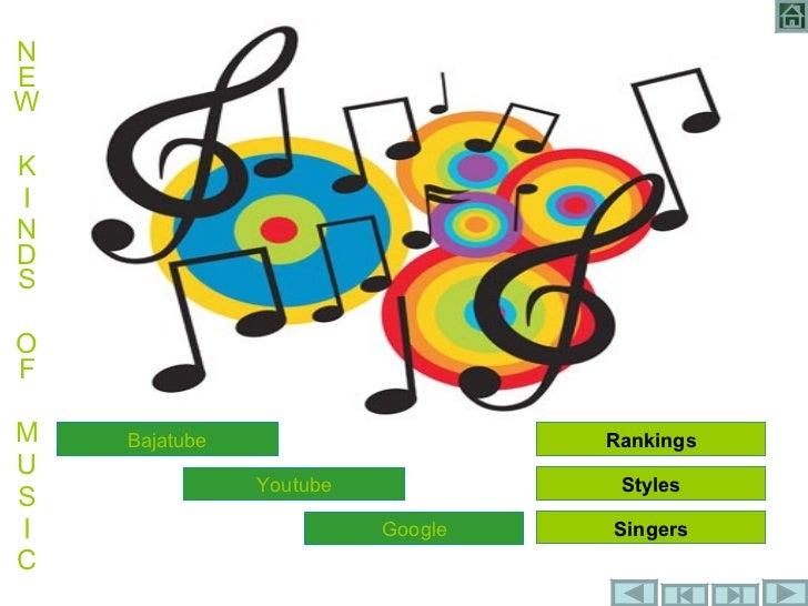 NEW K I NDS OF M U S I C Styles Singers Rankings Youtube Google Bajatube