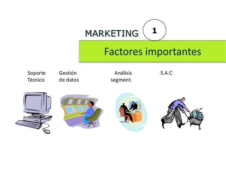 MARKETING        1Soporte   Gestión          Análisis       S.A.CTécnico   de datos       segment.