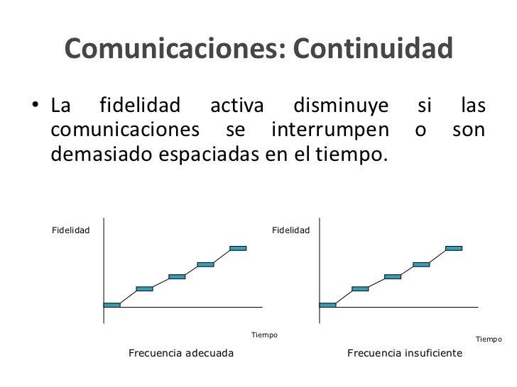 Comunicaciones: Continuidad• La fidelidad activa disminuye                                  si las  comunicaciones se inte...