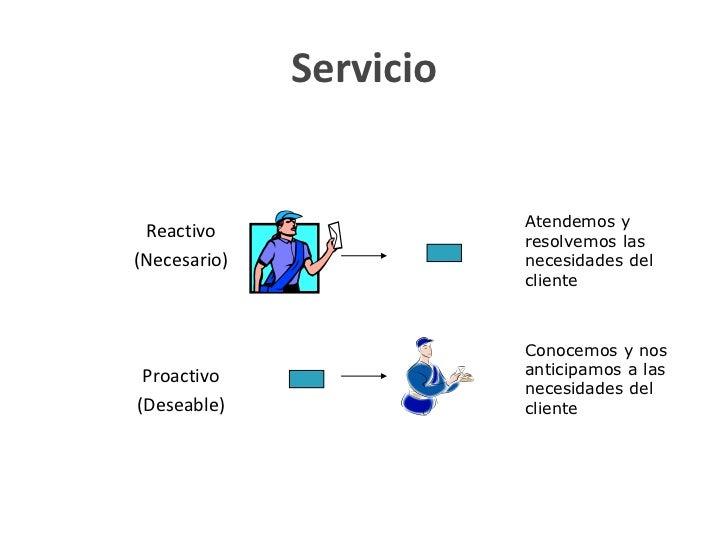 Servicio                         Atendemos y Reactivo                         resolvemos las(Necesario)              neces...