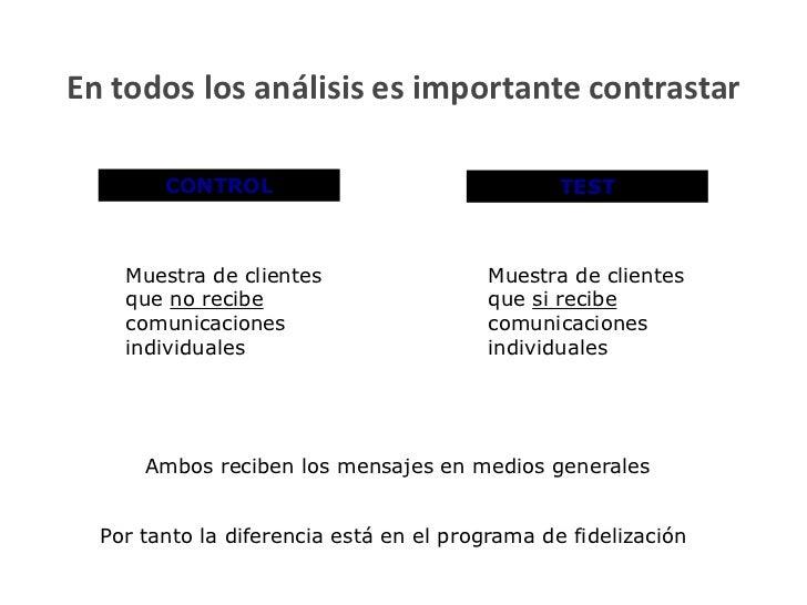 En todos los análisis es importante contrastar        CONTROL                                 TEST    Muestra de clientes ...