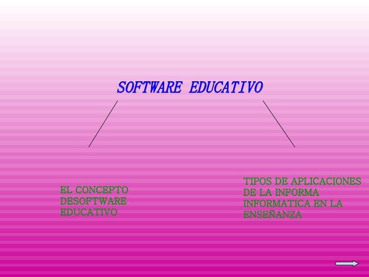 SOFTWARE EDUCATIVO   EL CONCEPTO DESOFTWARE EDUCATIVO TIPOS DE APLICACIONES DE LA INFORMA INFORMATICA EN LA ENSEÑANZA