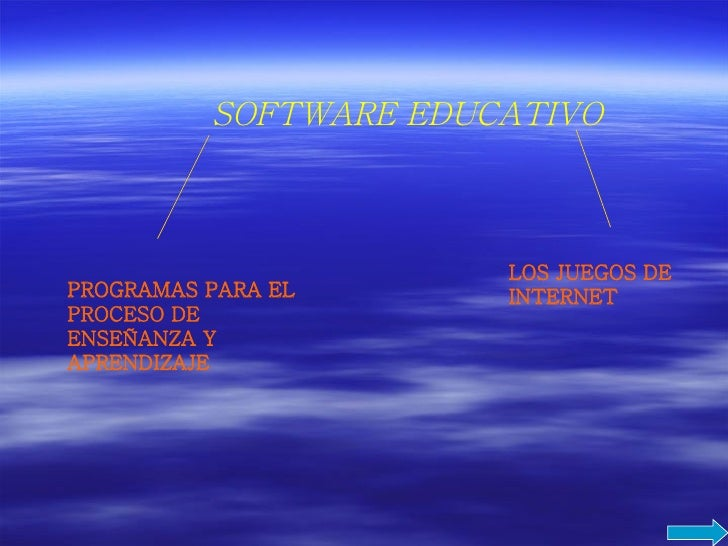 SOFTWARE EDUCATIVO PROGRAMAS PARA EL PROCESO DE ENSEÑANZA Y APRENDIZAJE LOS JUEGOS DE INTERNET