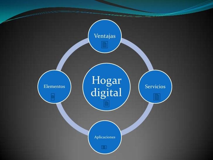 VentajasElementos            Hogar          Servicios            digital            Aplicaciones