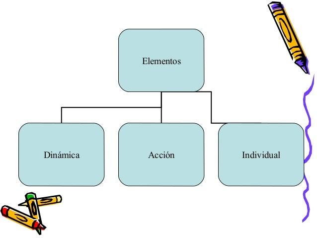 ElementosDinámica Acción Individual