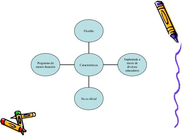 Programas demenor duraciónNo es oficialImplantada através dediversoseducadoresFlexibleCaracterísticas