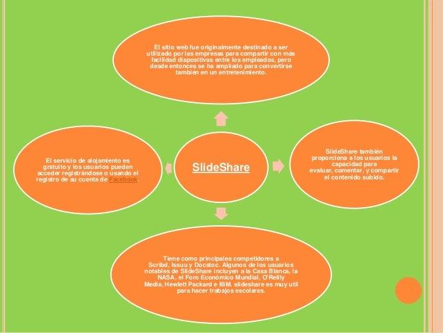 SlideShare fue lanzadoel 4 de octubre de 2006.Este sitio web esconsiderado similara YouTube, pero de usoorientado a laspre...