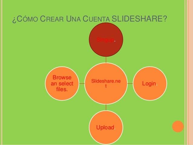 MySlidespaceCopiar UrlInsertarlo ennuestro blogpor ejemplo.¿CÓMO ENCONTRAMOS LA INFORMACIÓNALMACENADA?