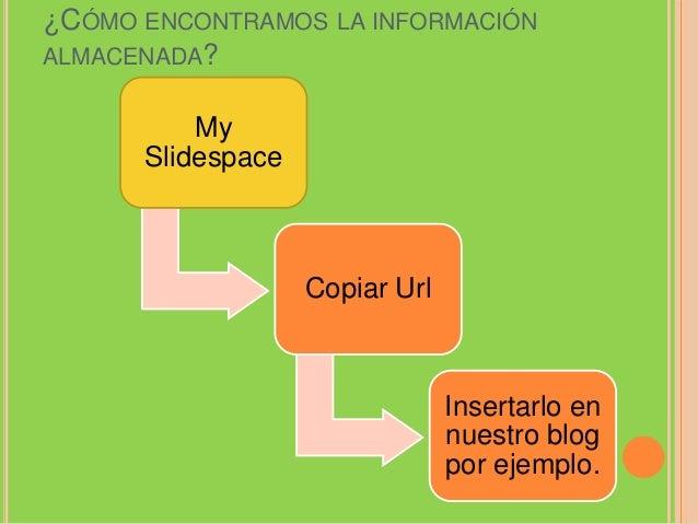 PresentacionesdigitalesEspacio gratuitode gran utilidadPowerPointOpen Office.orgFormato FlashvisualizadasOnlineNo haypriva...