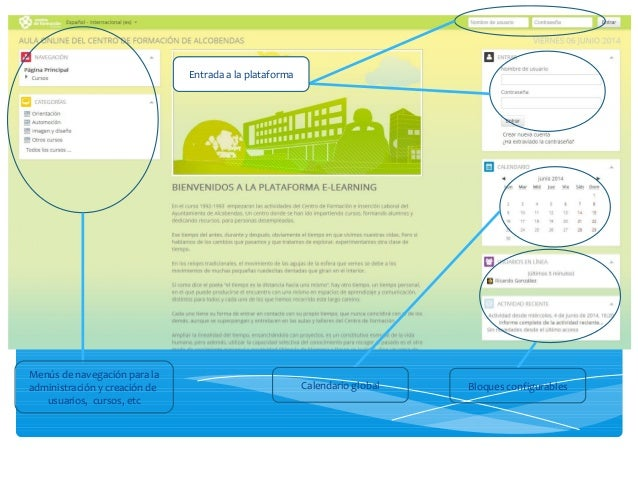 Entrada a la plataforma Calendario global Bloques configurables Menús de navegación para la administración y creación de u...