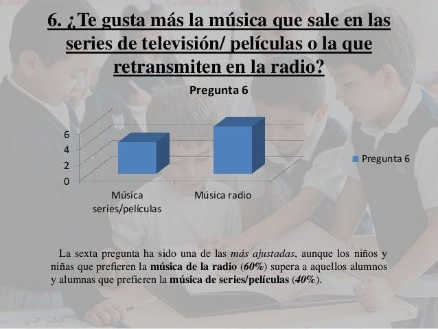6. ¿Te gusta más la música que sale en las series de televisión/ películas o la que retransmiten en la radio?  0  2  4  6 ...