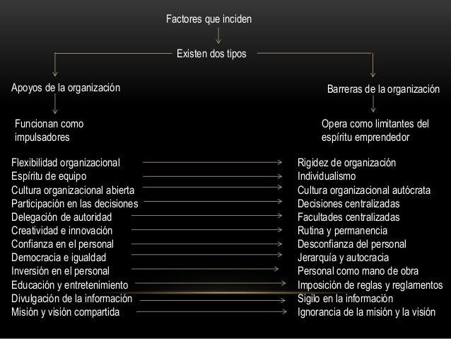 Cuadro comparativo Proyecto de vida y empresa Slide 2