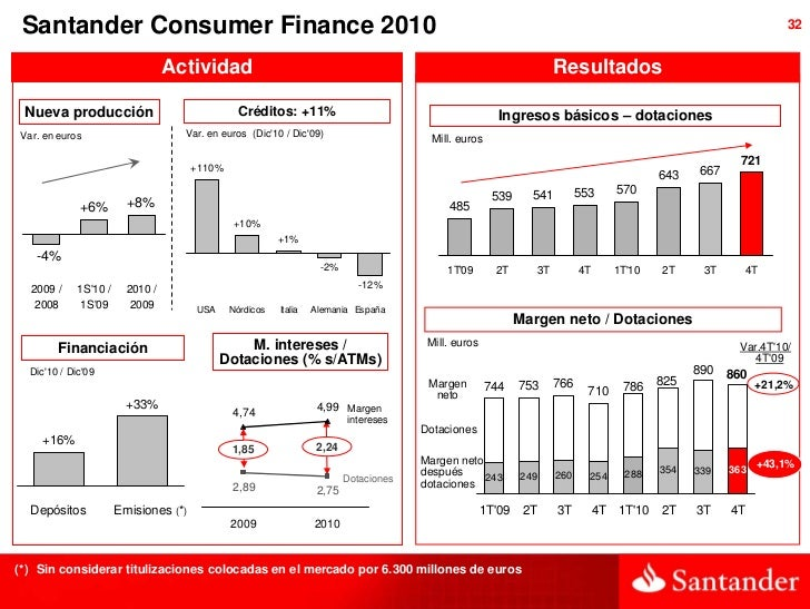 Banco Santander Resultados 2010. Drunk Driving Lawyers In Michigan. Water Purification Systems In Africa. Schools For Web Development Oip Sunbury Pa. Cooper And Cooper Moving Dock Plates For Sale. Air Conditioning Repair Tyler Tx. Breast Implants After Breastfeeding. Home Loan Interest Rates Today. Mycaa Military Spouse Scholarship