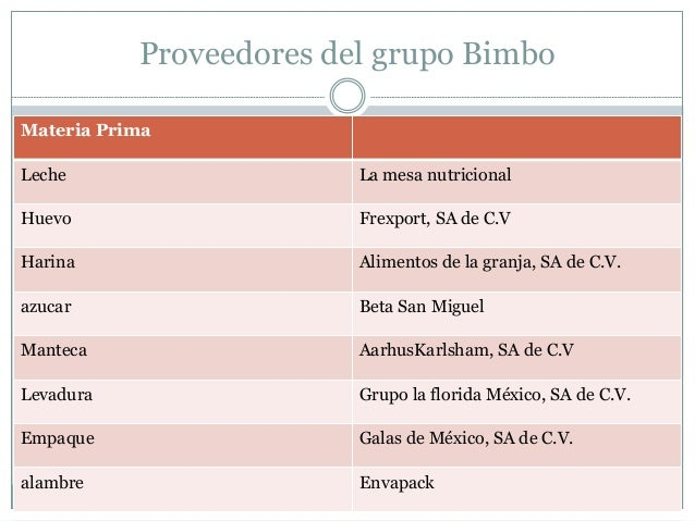 Grupo for Bimbo oficinas corporativas