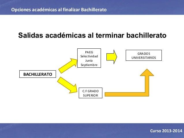 Salidas académicas al terminar bachillerato GRADOS UNIVERSITARIOS BACHILLERATO C.F GRADO SUPERIOR PAEG Selectividad Junio ...